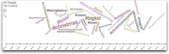 Wordcloud of Twitter hashtags mentioning Coca Cola before christmas